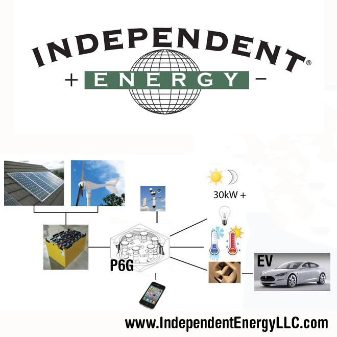 Logo Independent Energy Corporation