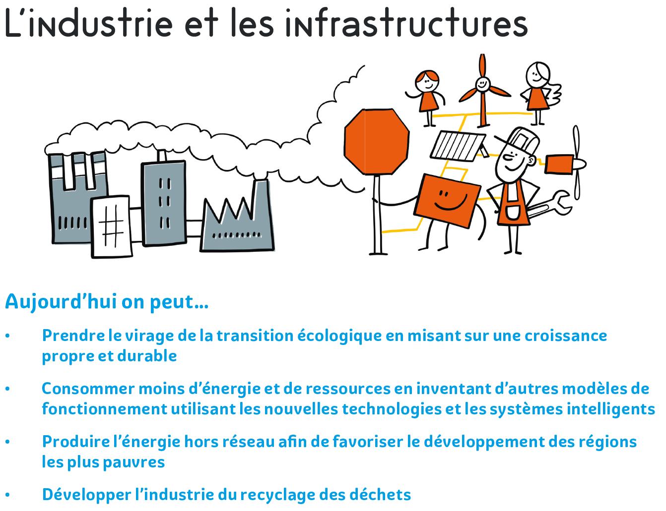 Industrie et infrastructure