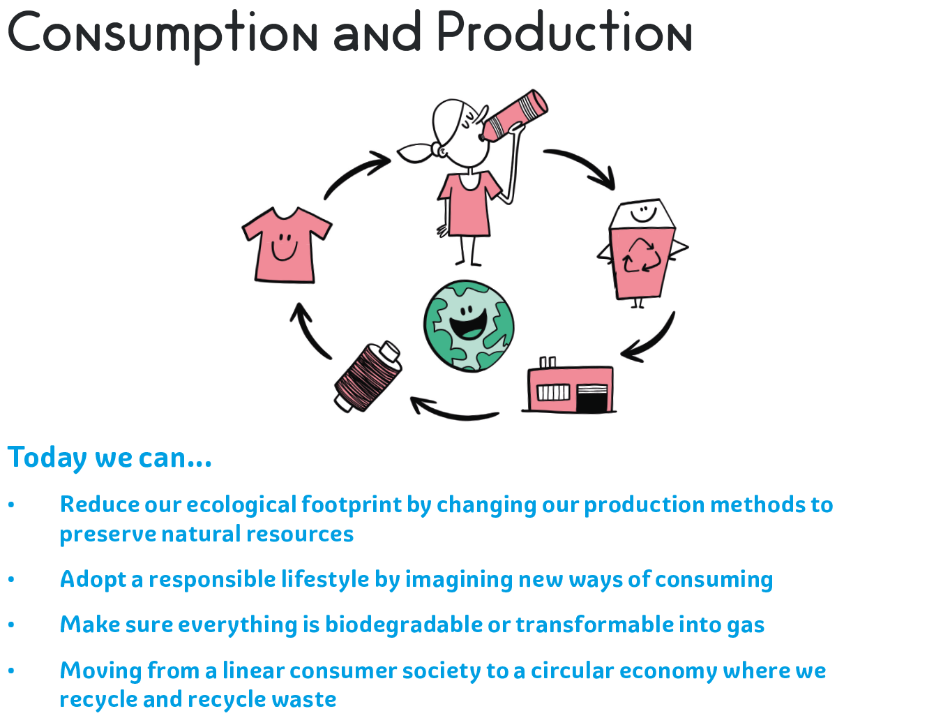 Consumption and production