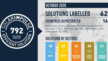 62 new solutions labelled in October 2020!