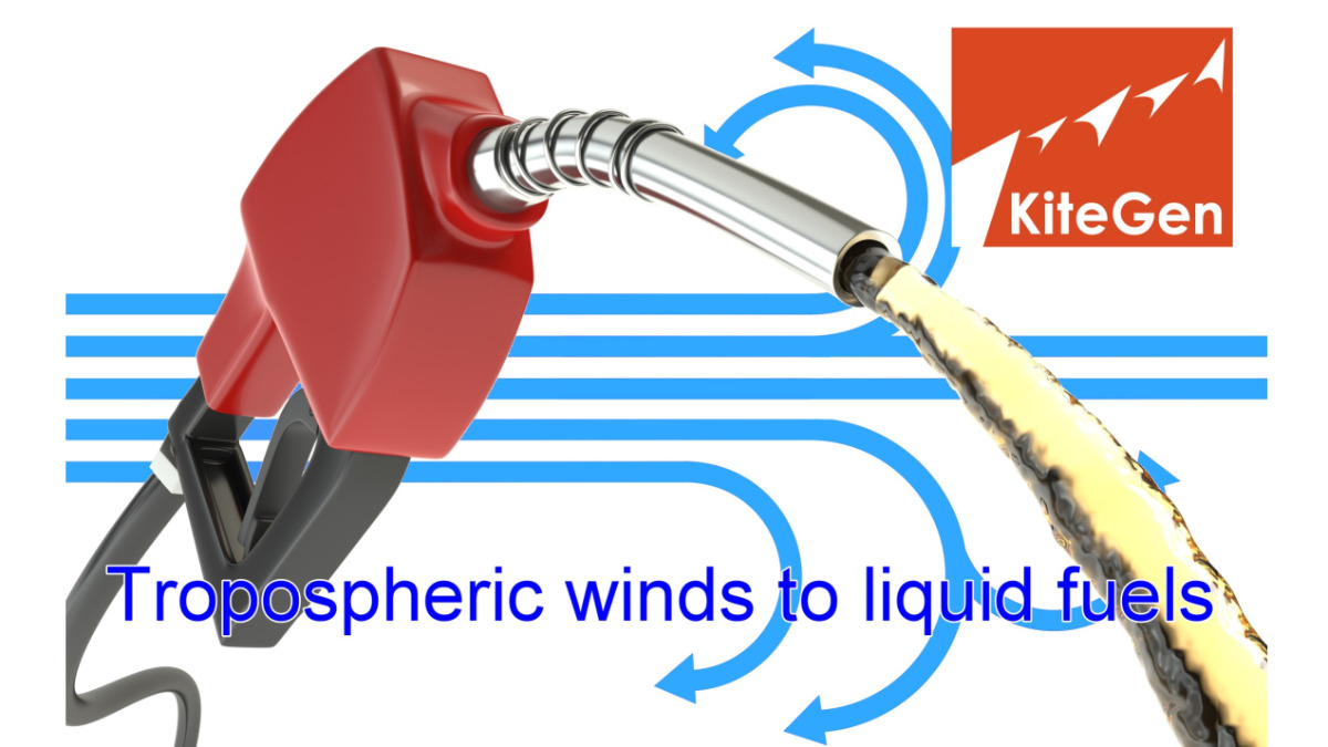 Offer Troposphere wind to power and synfuel