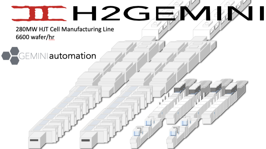 Offer H2GEMINI Cell Line Automation