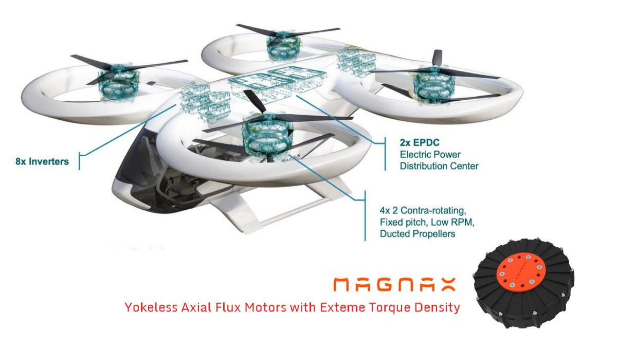 Offer Magnax Axial Flux Motors for Aviation