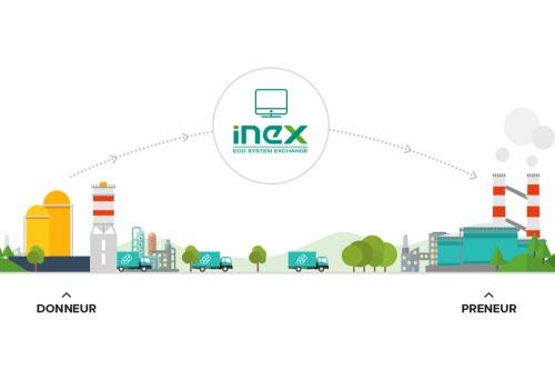 Gallery iNex circular 1