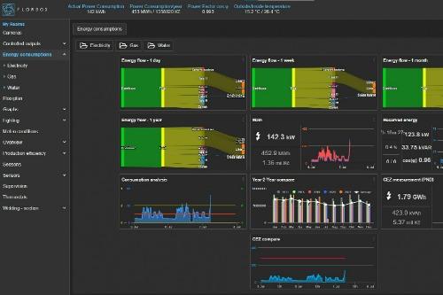 Gallery FLOWBOX IID Energy Management Platform 1