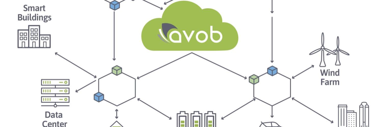 Gallery AVOB Smart Demand Response 1