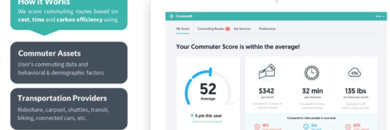 Gallery Commuter Score and Commute Management Platform 1