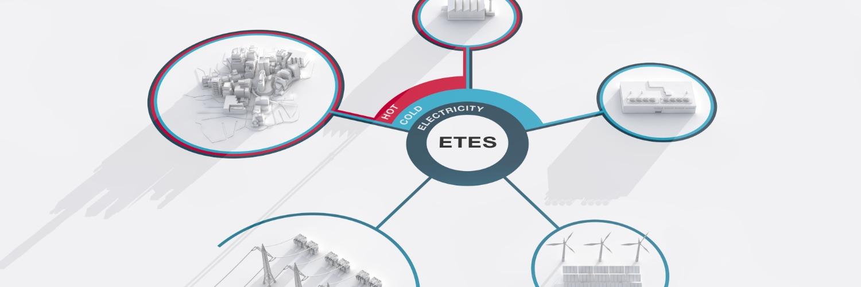 Gallery MAN ETES (Electro Thermal Energy Storage) 1