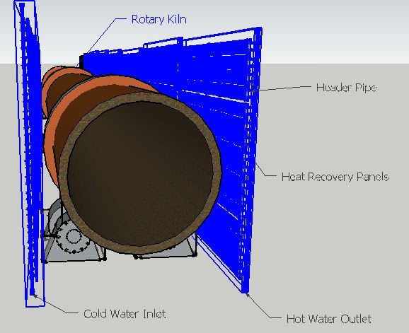 Gallery Heat Recovery from Rotary Kilns 2