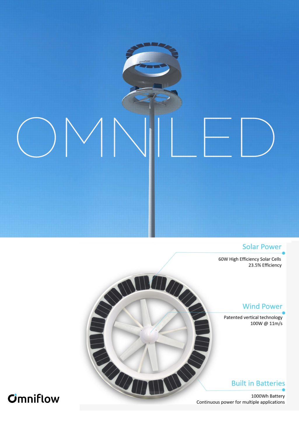 Gallery Omniled 2