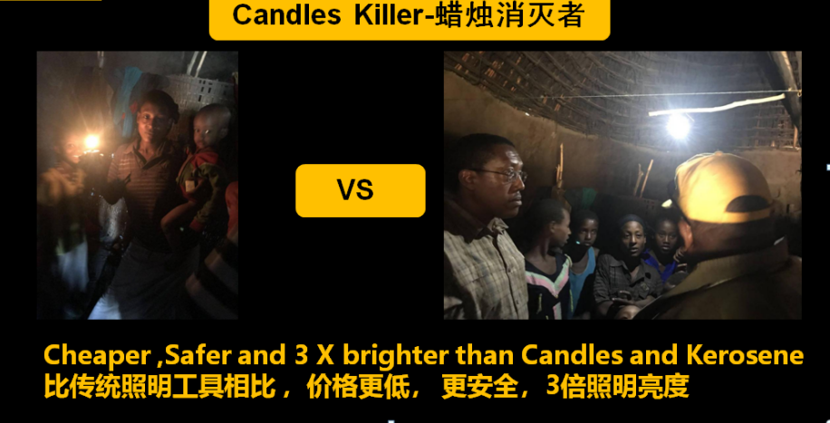 Gallery Candles Killer 2