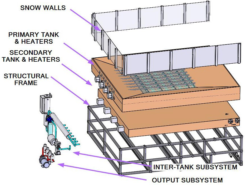 Gallery Ice Arena Recovery & Recycling System 2
