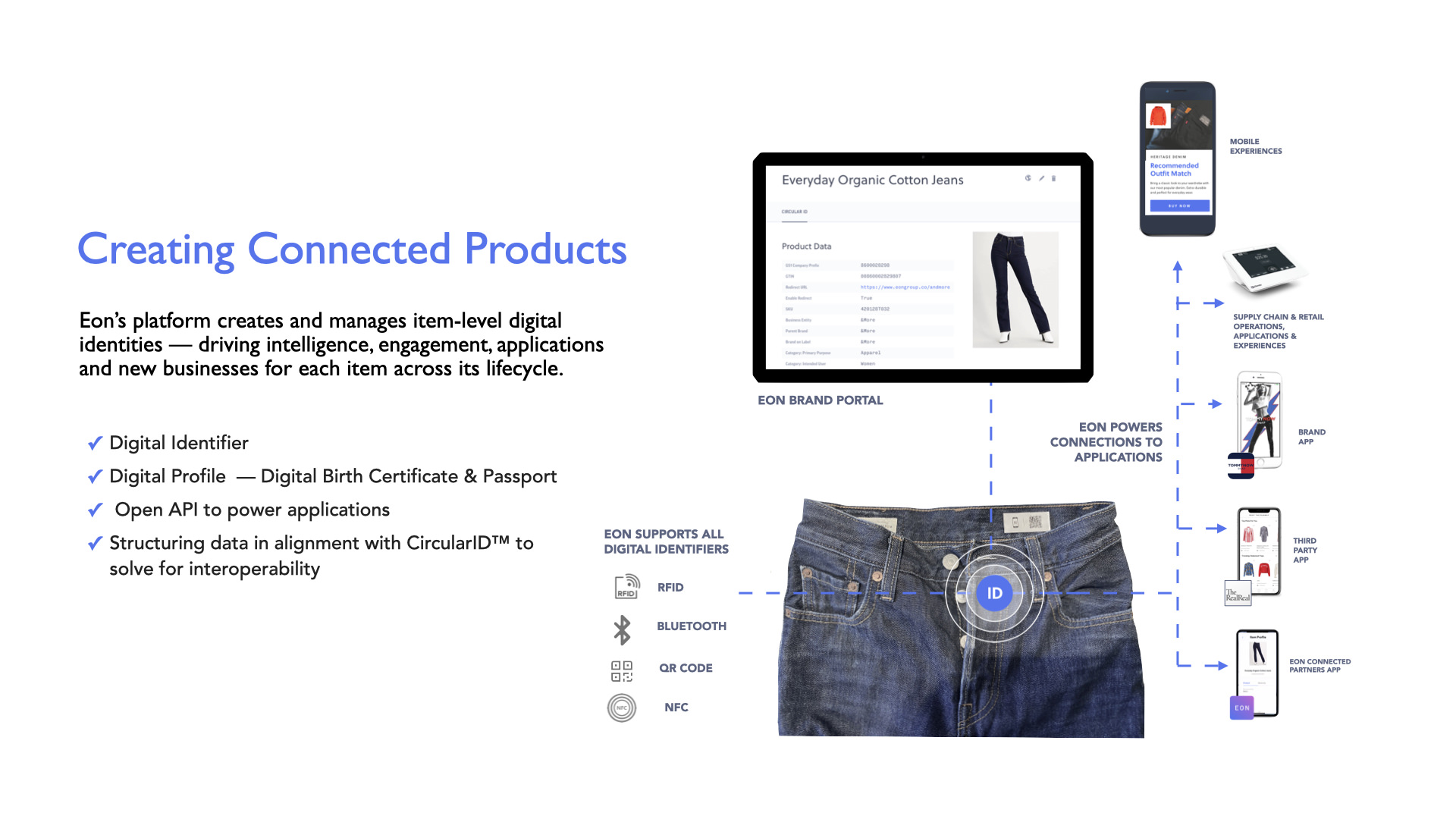 Gallery EON Internet of Things platform 2