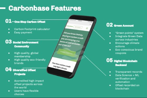 Gallery Carbonbase 2