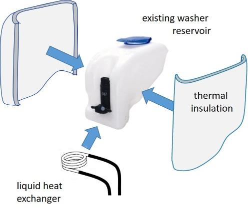 Gallery Thermal Storage Tank (TST) 2