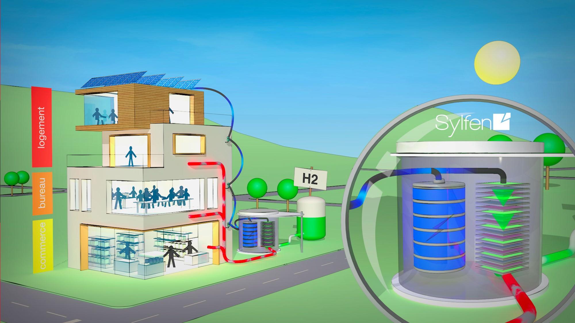 Gallery Smart Energy Hub 3