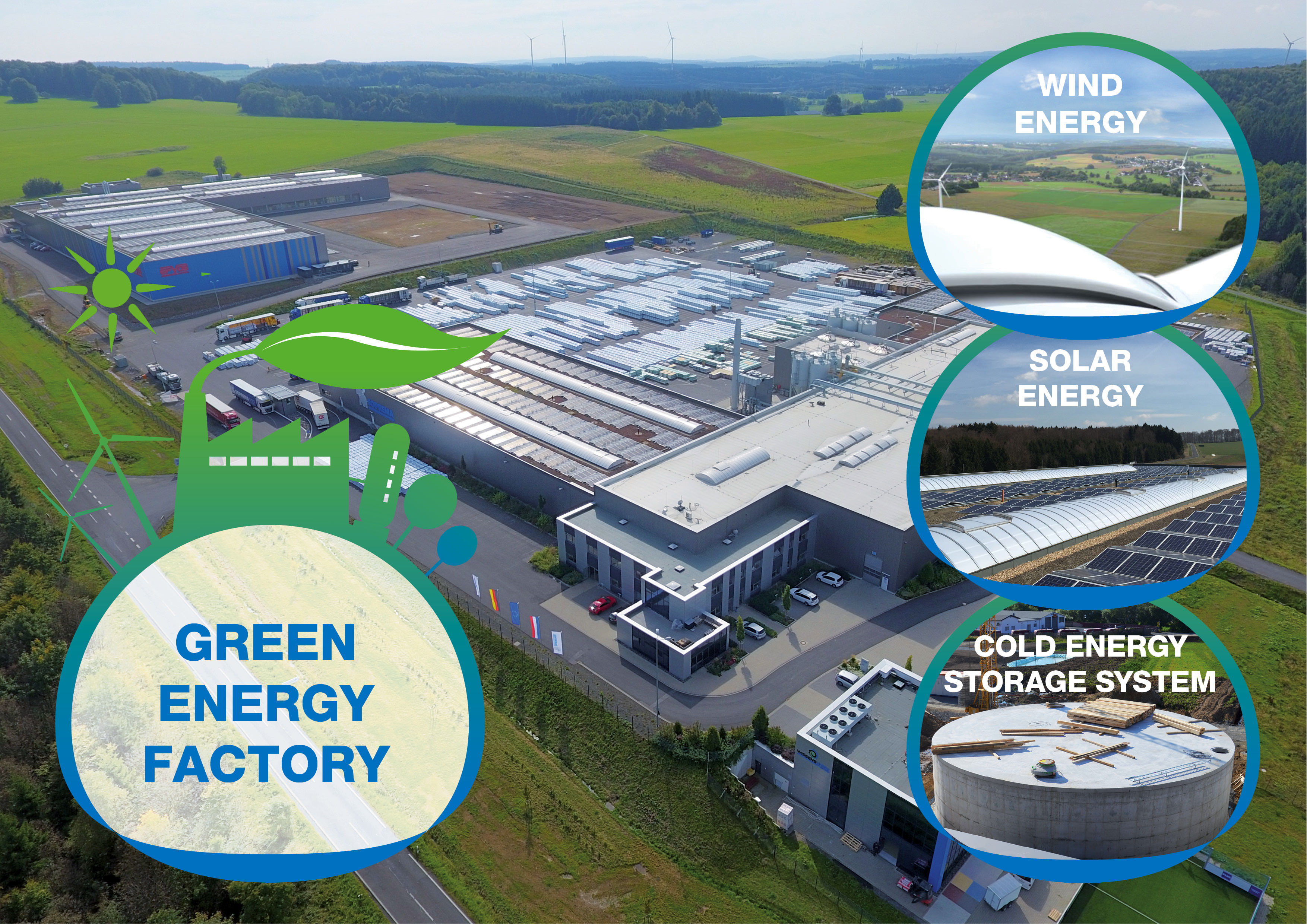 Gallery Cool Green Energy Factory 3