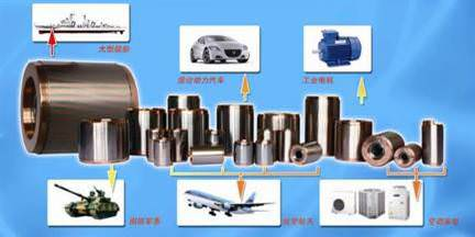 Gallery Die-casting copper rotor technology 3