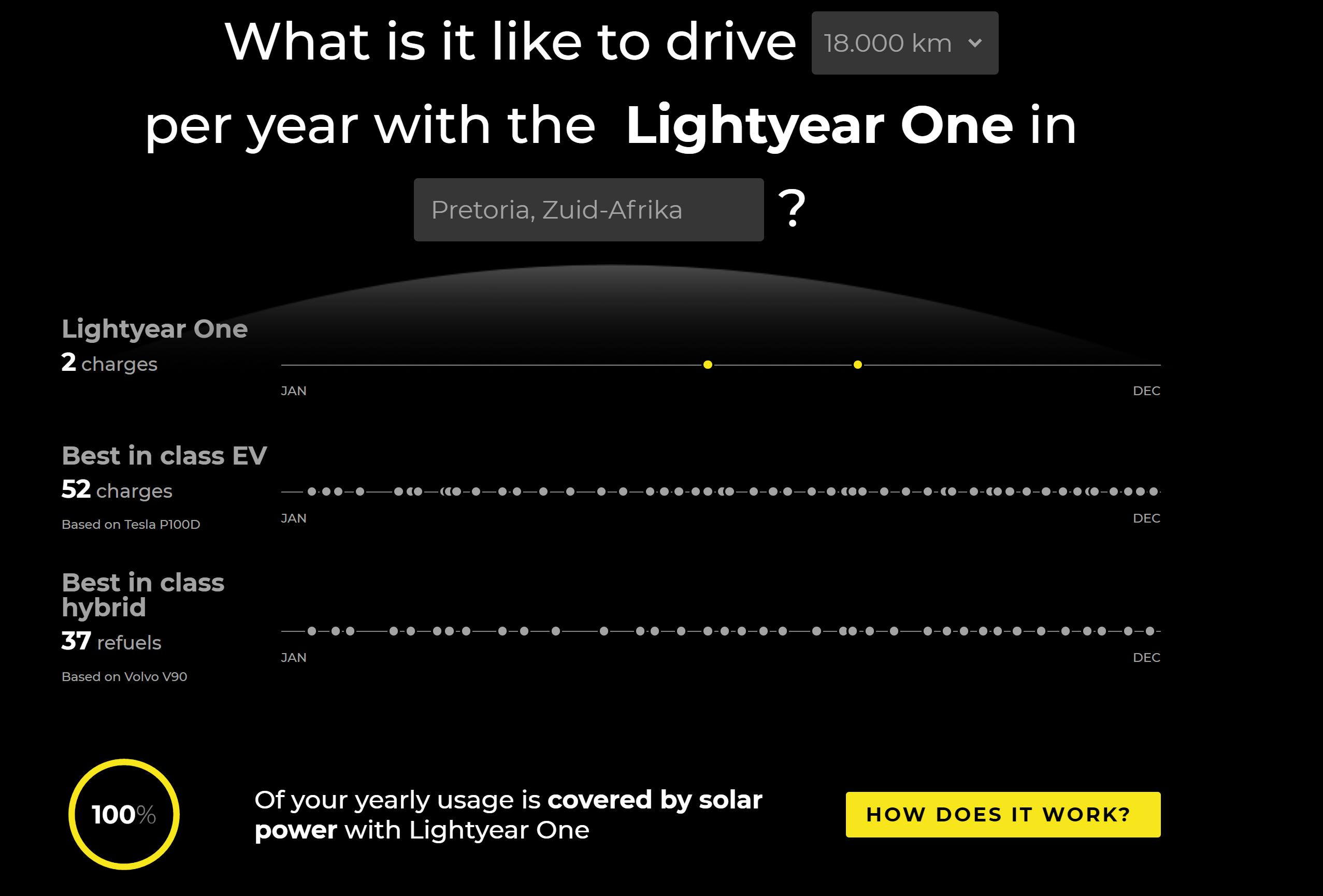 Gallery Lightyear One – Solar electric car 3