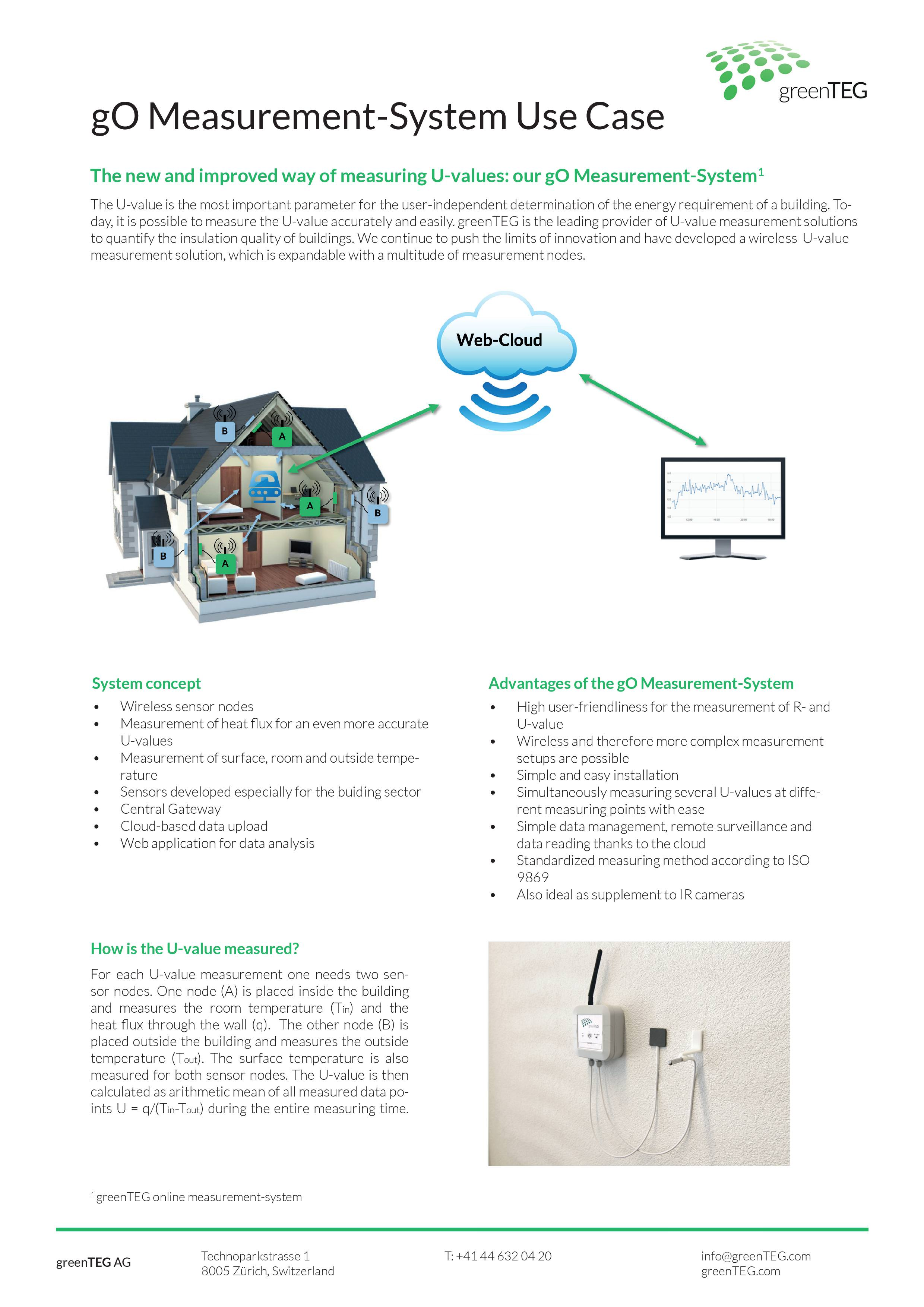 Gallery gO Measurement-System (gOMS) 3