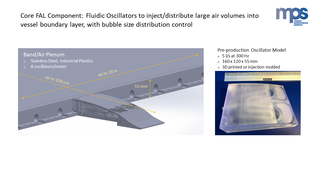 Gallery Fluidic Air Lubrication (MPS FAL) 3