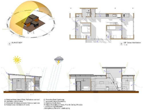 Gallery Manguissa Eco Homes 3