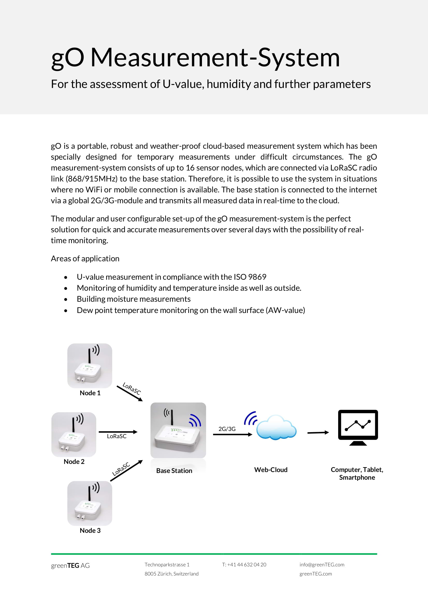 Gallery gO Measurement-System (gOMS) 4