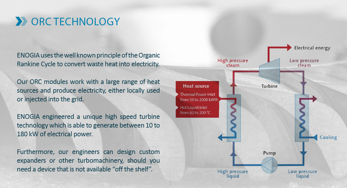 Gallery ORC module with innovative micro-turbine 4