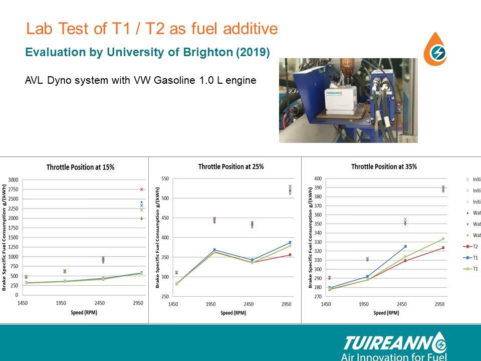 Gallery T1 Nanofluid for Emission Reduction  4