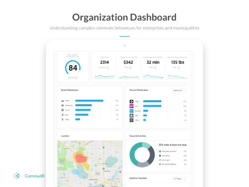 Gallery Commuter Score and Commute Management Platform 4