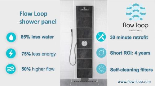 Gallery Eco Loop Showers 4