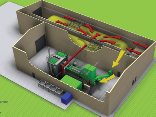 Gallery Fluidised Bed Combustion System 4