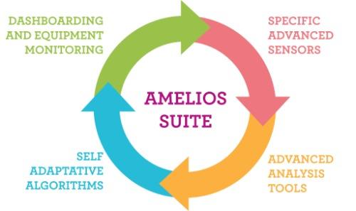 Gallery AMELIOS Suite 4