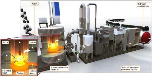 Gallery Aventum Plasma Gasification 4