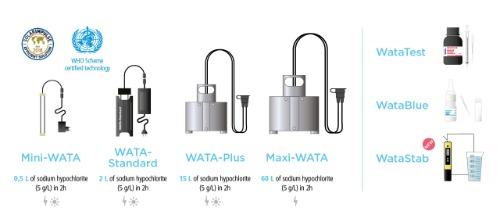 Gallery WATA™ technology 4