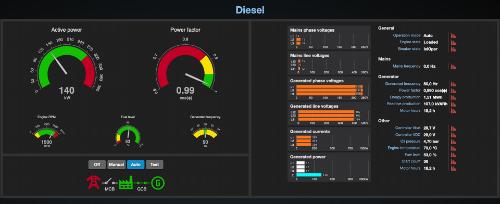 Gallery FLOWBOX IID Energy Management Platform 4